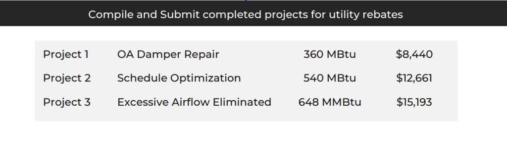 Maintenance utility rebates