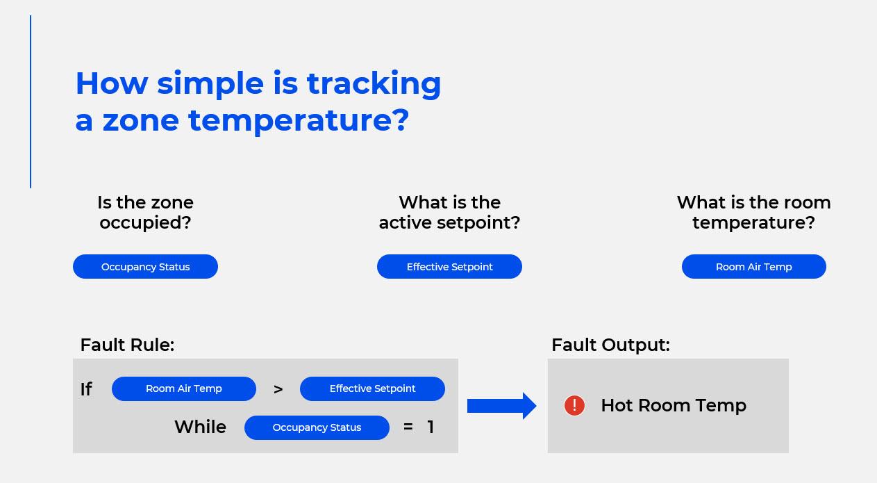 Simple-zone-temperature-tracking