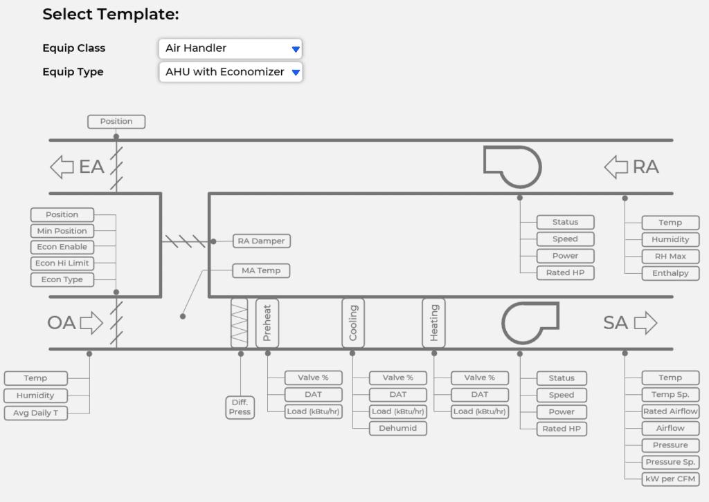 AHU-equipment-template